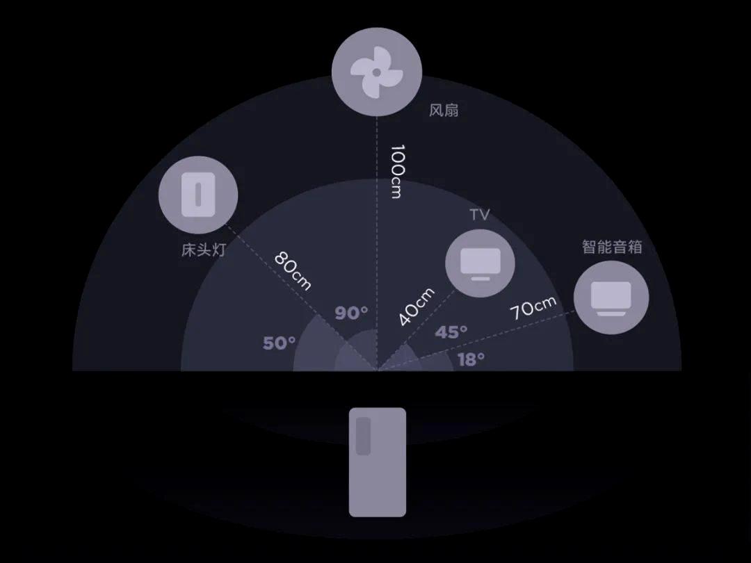 天顺app-首页【1.1.0】  第11张