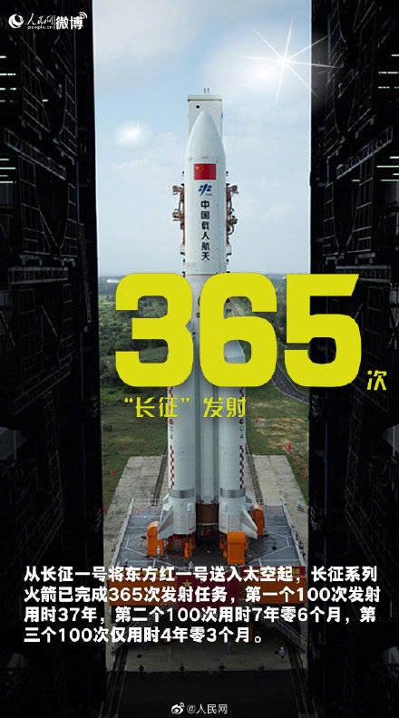 骄傲转发!数读中国航天成就