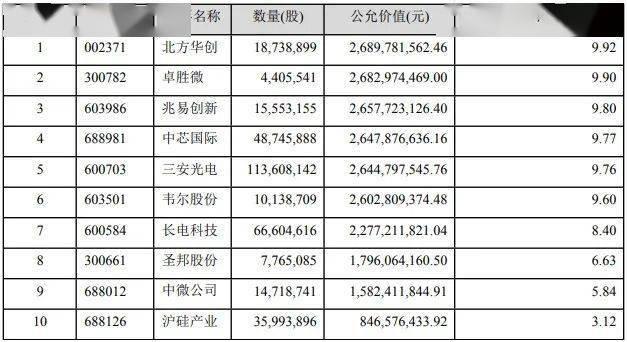 蔡嵩松,缩水74亿