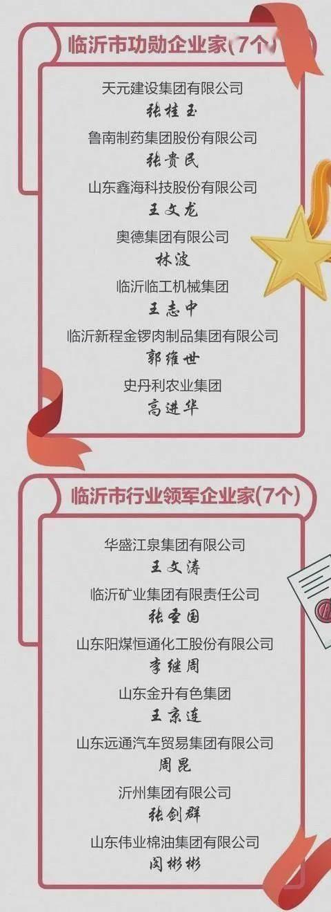 奥德集团董事长_奥德集团总裁林波一行到成武县考察