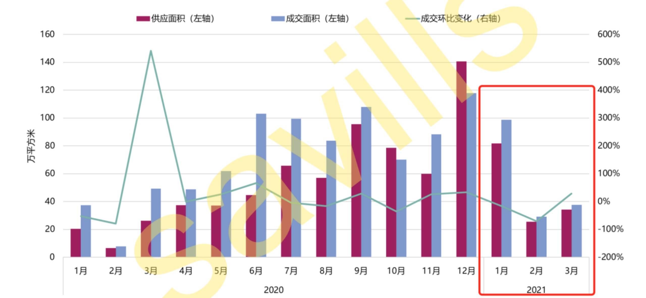 广东省2021年到2020年GDP_广东2020年GDP超11万亿元,连续32年居全国首位(3)