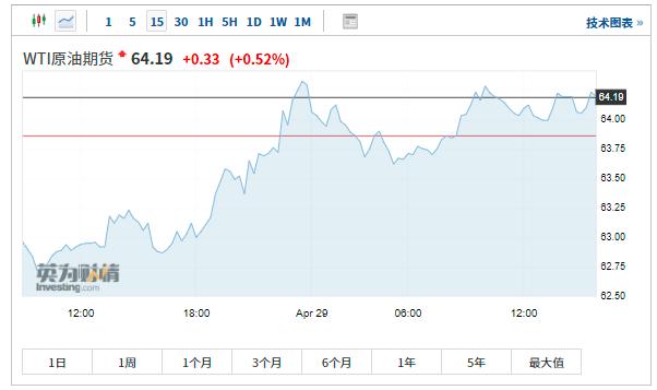 石油巨头壳牌Q1业绩超预期 疫情以来第二次上调股息
