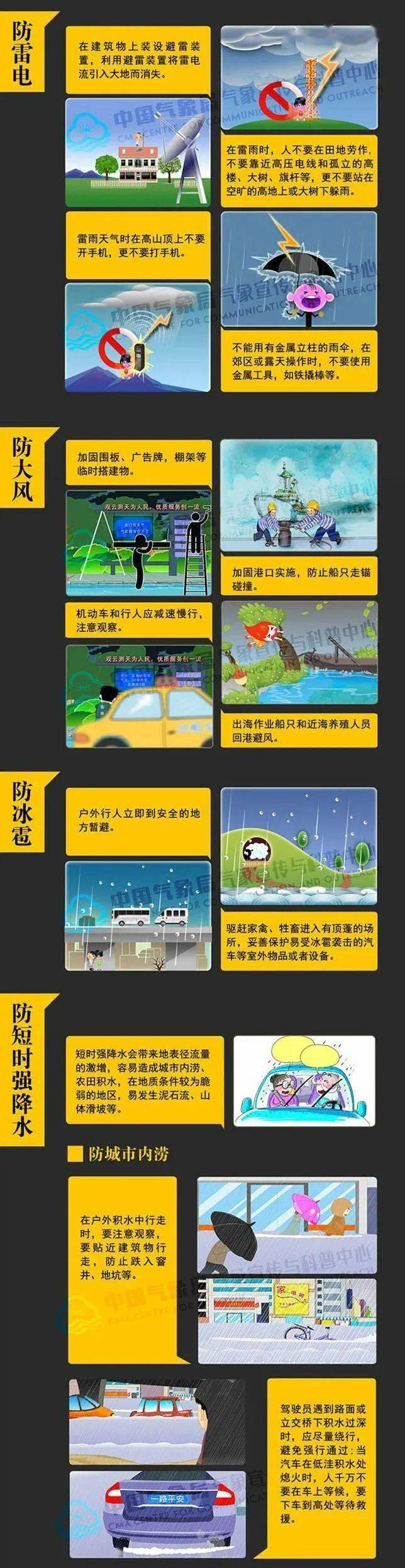@海南人!今天下午,短时强降水或到来!