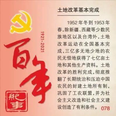 百年纪事(78)丨土地改革基本完成