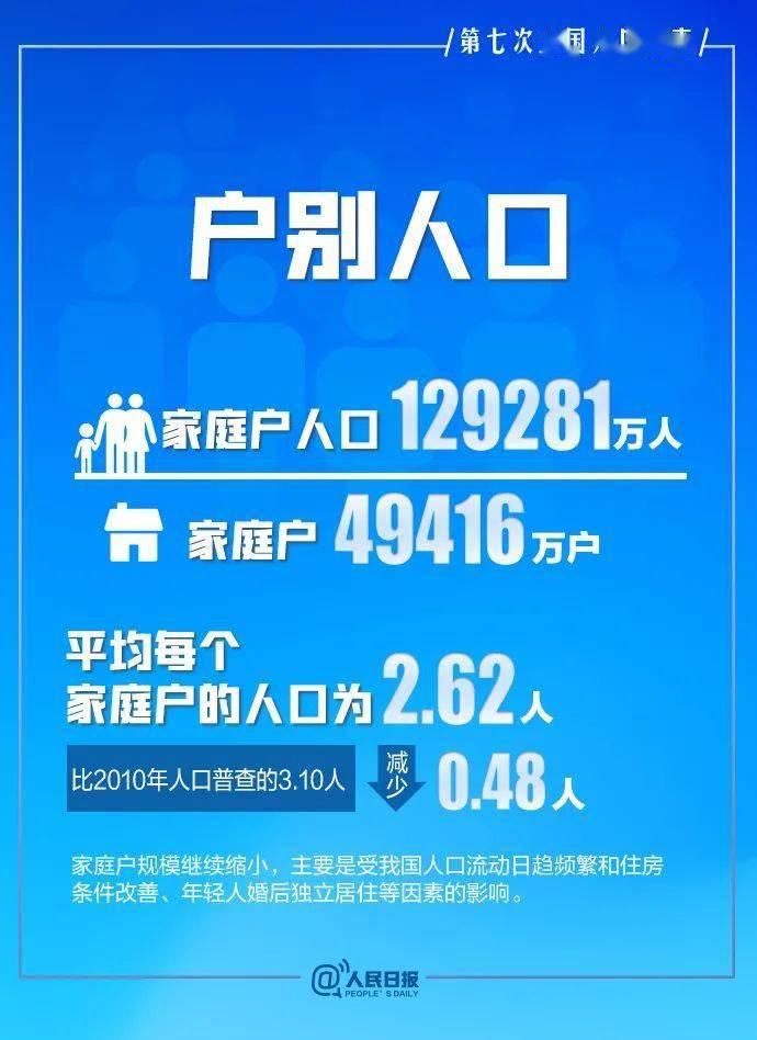 襄阳人口_武汉常住人口超1232万,宜昌、襄阳常住人口占比下降