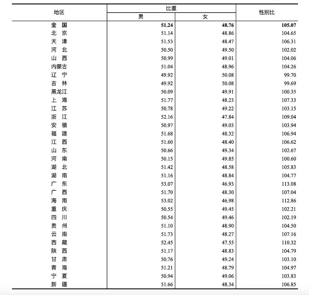 江苏省多少人口_2019江苏人口数量有多少 2019江苏人口老龄化数据