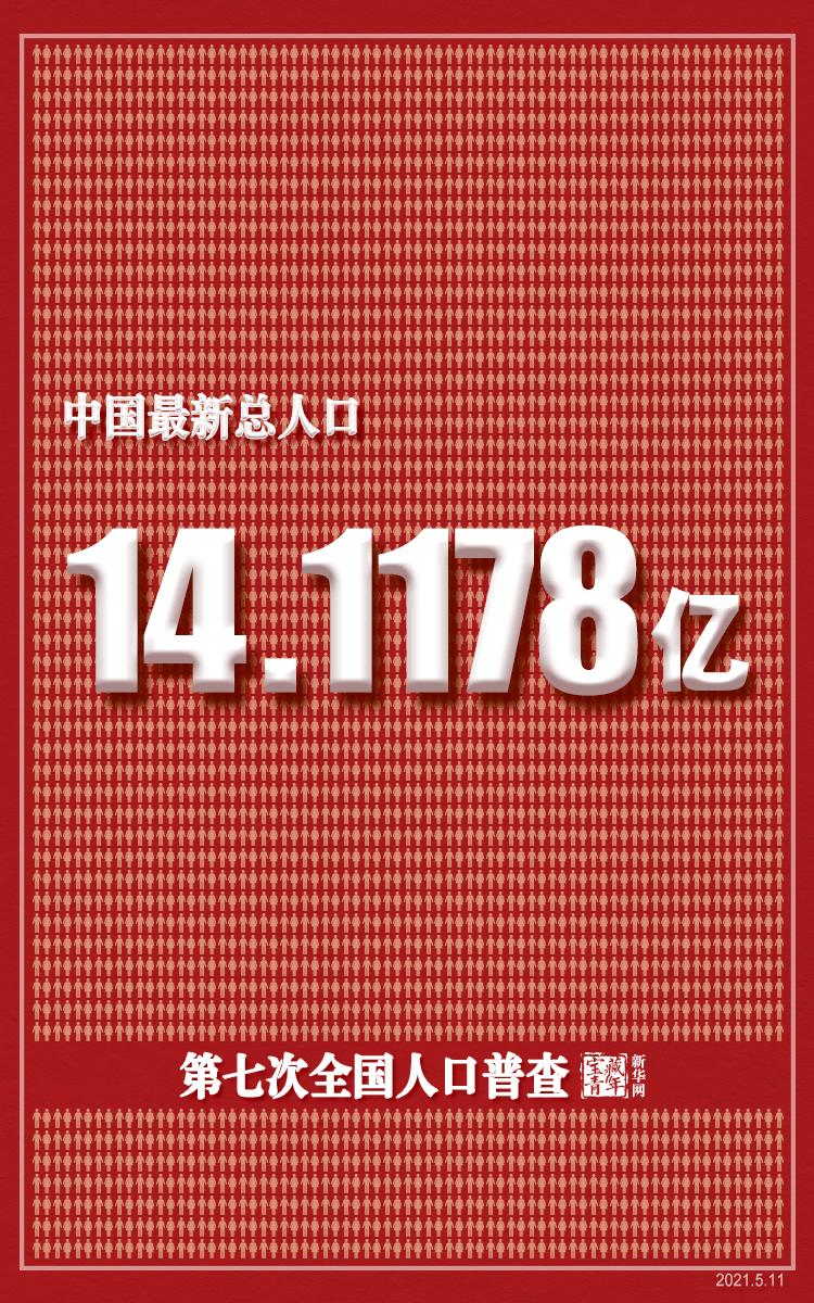 保定人口_石家庄人口超千万!河北省第七次人口普查主要数据公布
