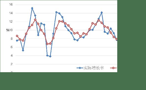 日本总人口_...韩国历年青壮年和逐渐进入的劳动年龄段(15至64岁)占总人口比重