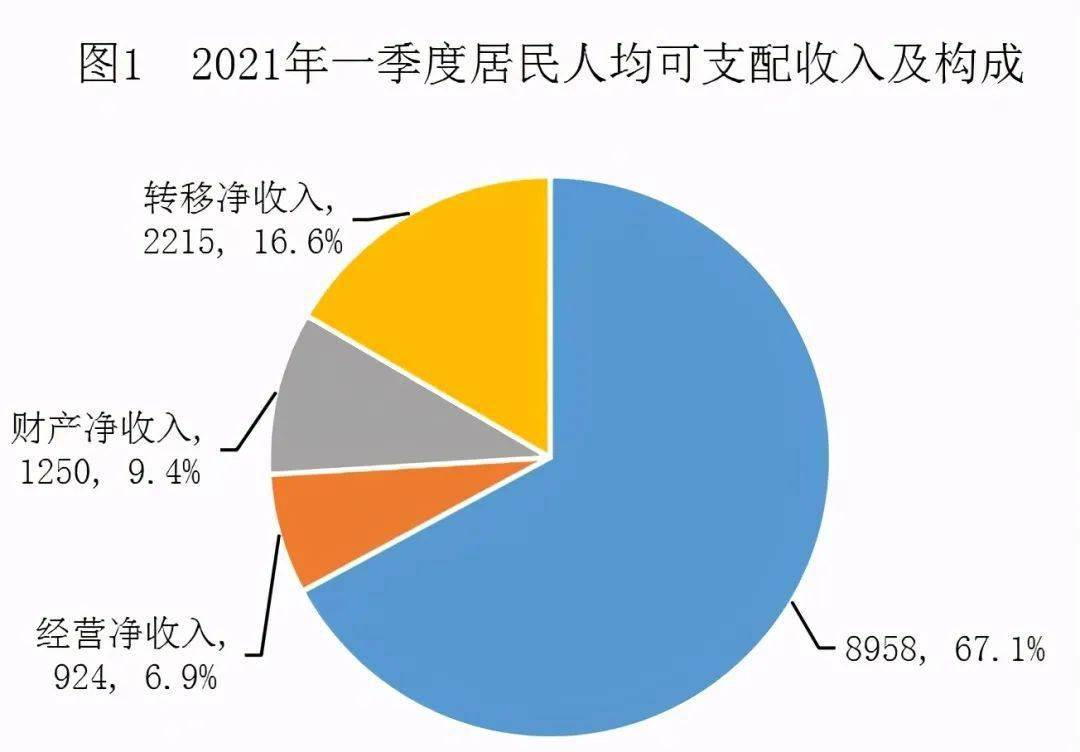 一季度天津gdp_一季度我国GDP100城市:天津跌出10强,大连第30,江苏13市上榜