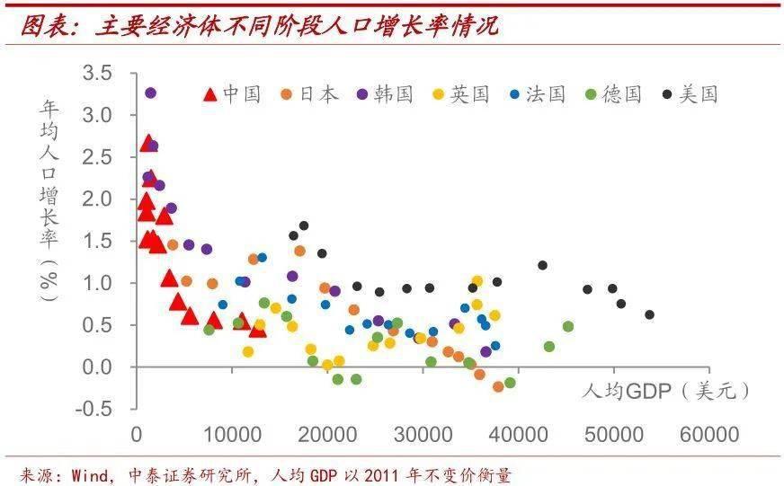 全国陈姓的人口数量_刚刚公布 云南人口数为47209277人