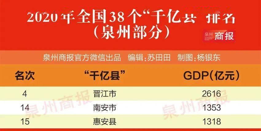 """南安市gdp_福建一县""""悄悄崛起"""",GDP达到800亿元,未来发展一片光明!"""
