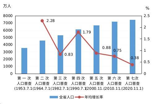 河北沧州人口_河北沧州市各区县人口排行 河间市最多,任丘市第二,新华区最少