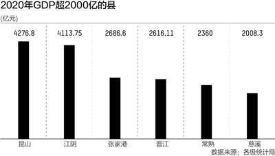 黄冈市各县gdp总量_2017年湖北省黄冈市经济运行情况 GDP逼近2000亿 附图表