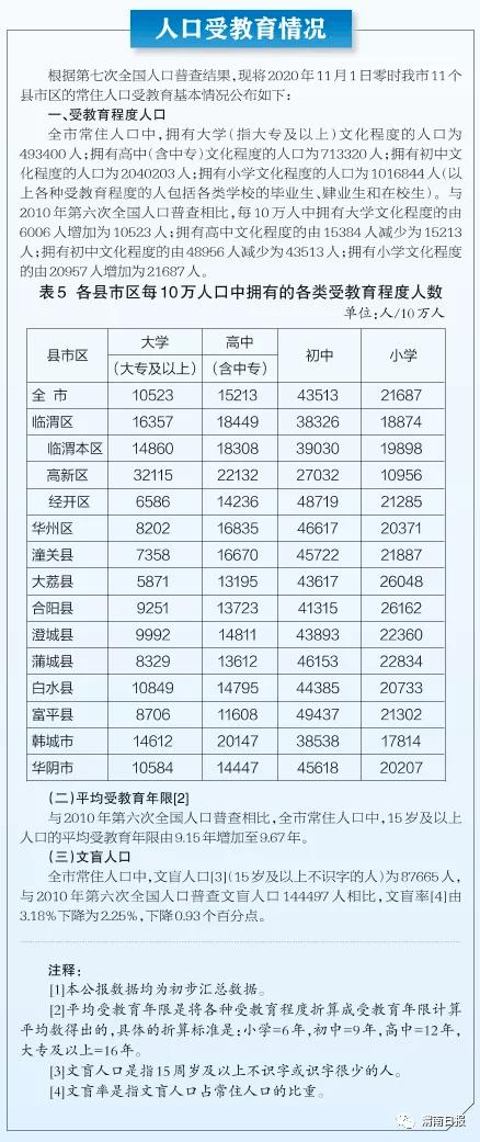 韩城人口_韩城市常住人口383097人