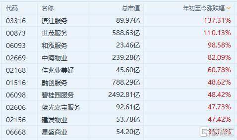 朗诗绿色生活赴港上市,最高募集金额为4.16亿港元