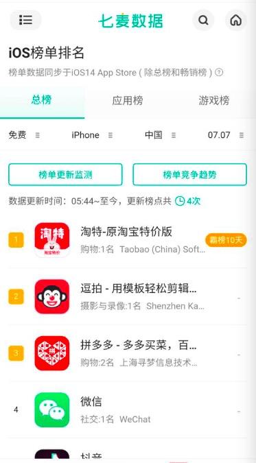 苹果app下载排行榜_国家反诈中心App登顶AppStore下载榜,安卓机同样预防功能