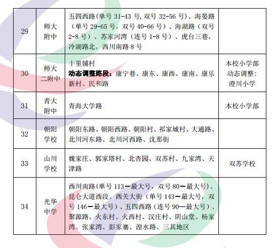 学区划分!2021年西宁城区小升初划片汇总 这些学校有调整