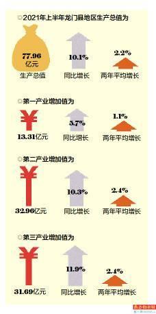 财政收入gdp_上半年中国城市财政收入排名:苏州第五,天津第六,广州第十一