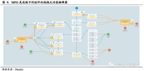 国君计算机:海外银行IT理念发展启示录