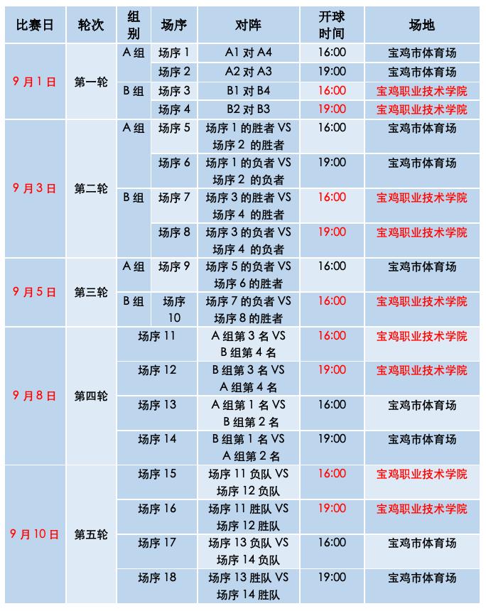 十四运会近期赛程预告及第三阶段体育比赛门票购买方式