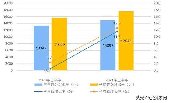 深圳和江苏人均gdp对比_李录 中国未来20年的经济大趋势预测 投资机会仍然非常丰富