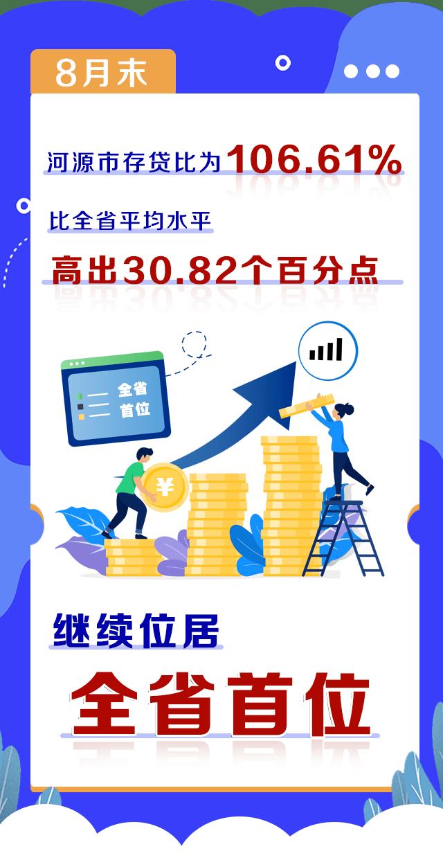 106.61%!河源这项数据,位居广东首位