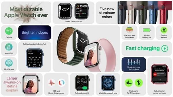 Apple Watch 7系列苹果智能手表发布:7年来首次大改的照片 - 9