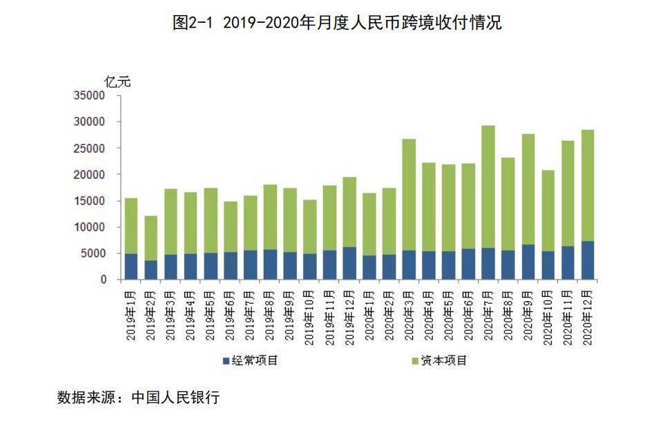 央行:人民币在全球外汇储备中的占比提升至2.5%