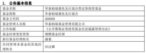 华泰柏瑞2只基金增聘基金经理盛豪 与田汉卿共同管理