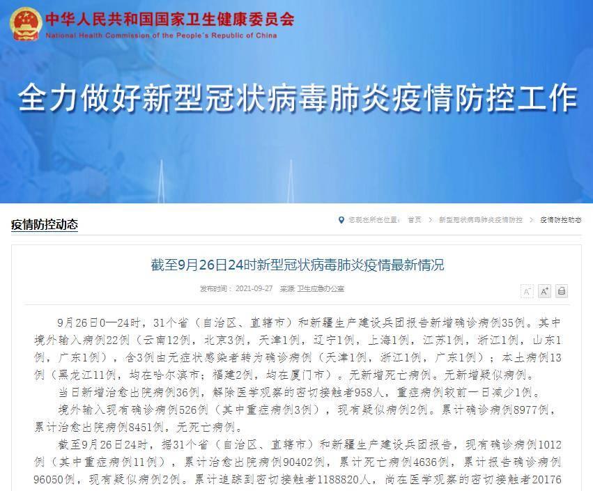 国家卫健委:9月26日新增新冠肺炎确诊病例35例 其中本土病例13例