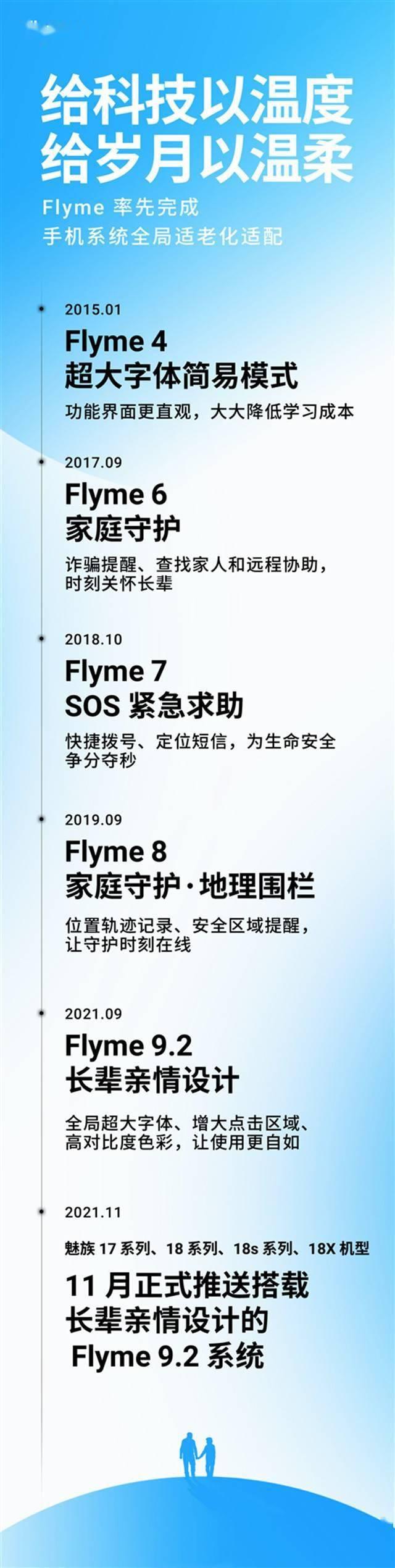 适逢重阳节 魅族率先完成Flyme系统适老化适配