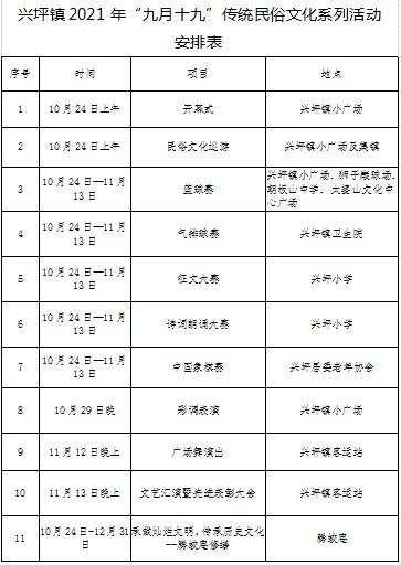 """兴坪镇2021年""""九月十九""""传统民俗文化系列活动基金募捐倡议书"""