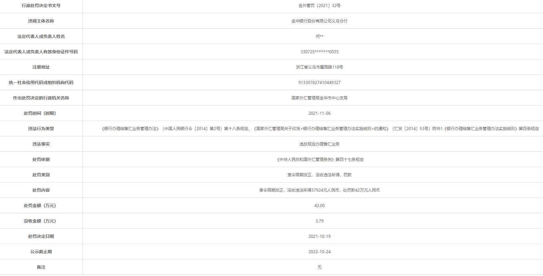 金华银行义乌分行违法被罚没46万元 违规办理售汇业务